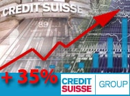 Net operating profits at Credit Suisse are up 35 per cent