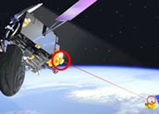 Contraves Space is the first to market with optical terminals for satellite communications