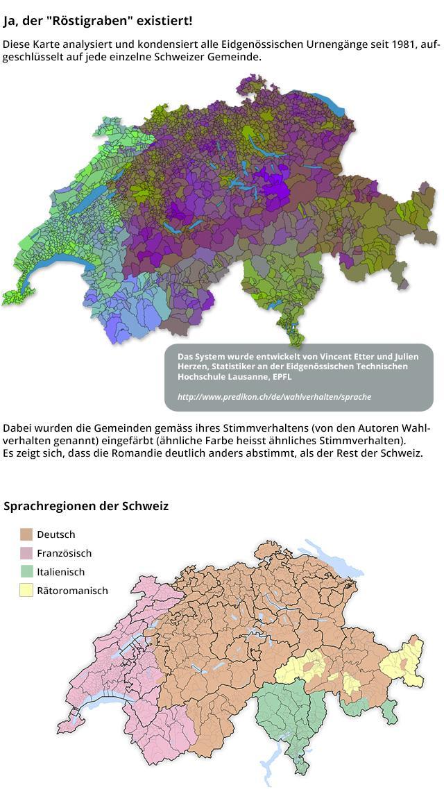 http://www.predikon.ch/de/wahlverhalten/sprache