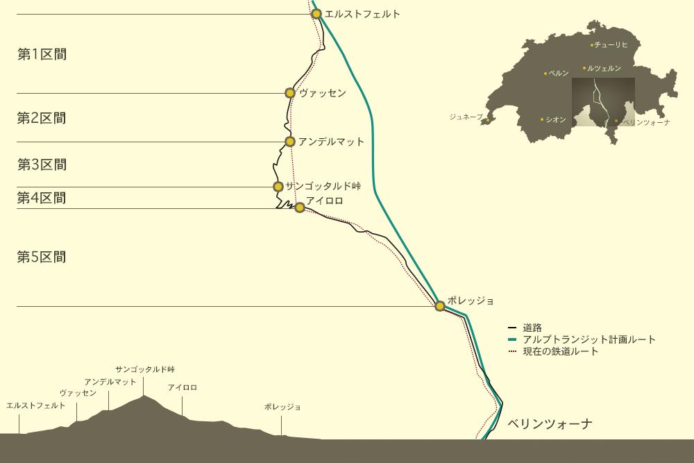 世界最長 ゴッタルドベーストンネルの上を歩くフッタ
