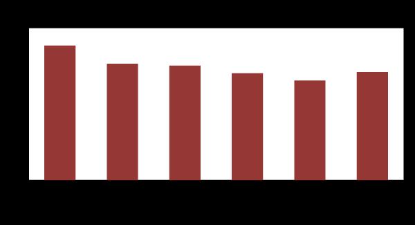 (Elaboración propia a partir de datos del Barómetro Postelectoral de las elecciones catalanas)