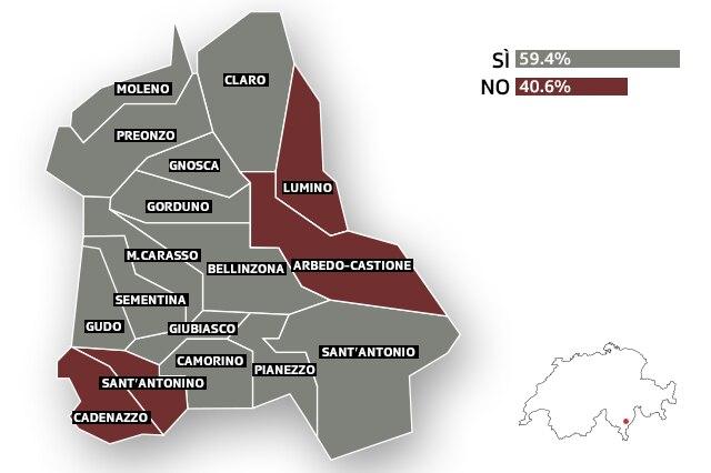 Результаты голосования на референдуме по вопросу слияния 13-ти муниципальных образований региона города Беллинцона.