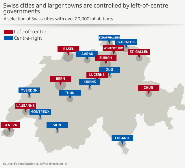 Graphic of political breakdown of Swiss citie