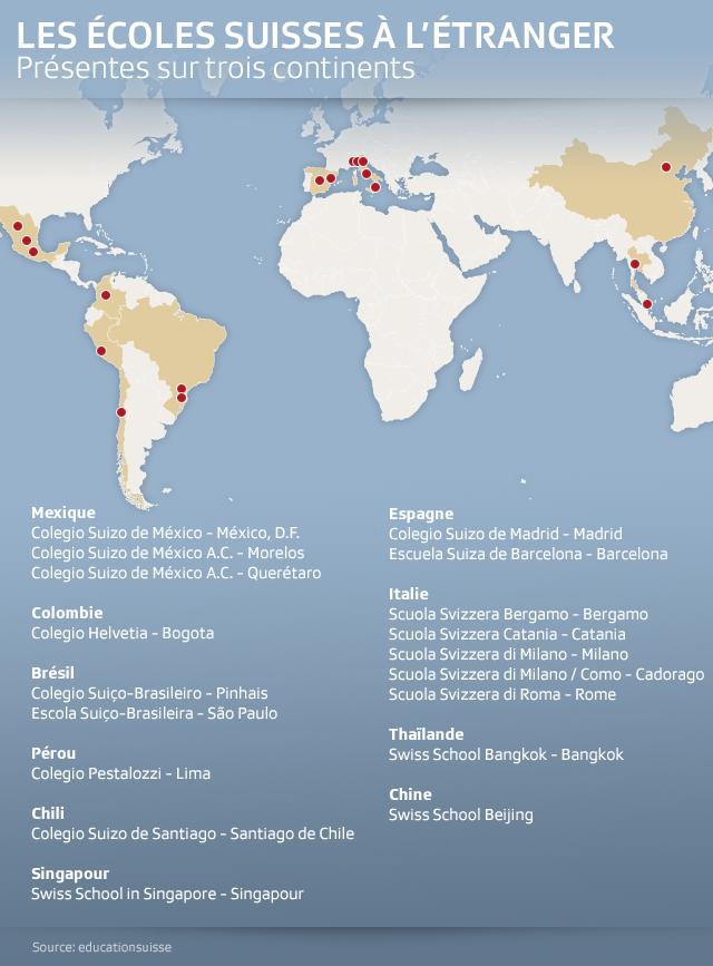 Ecoles suisses dans le monde