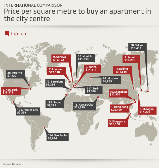 map of housing prices