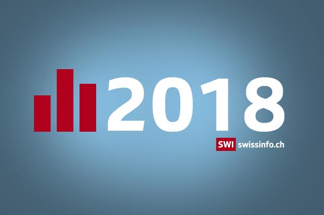 67beefef36d7c Annual report SWI swissinfo.ch - SWI swissinfo.ch
