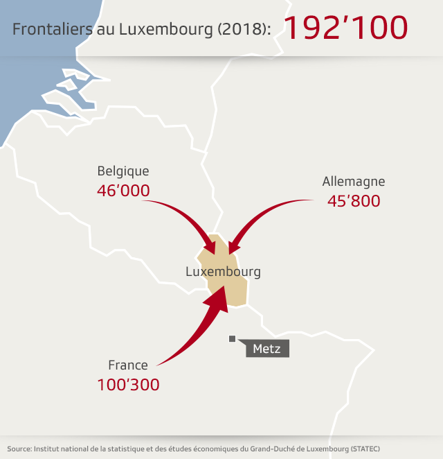 Frontaliers au Luxembourg