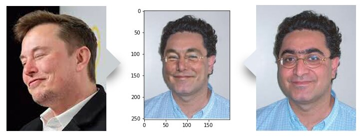 Deepfake image using a headshot of Touradj Ebrahimi and a side-profile image of Elon Musk