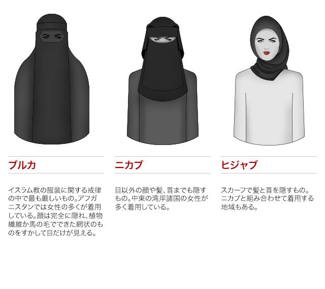 https://www.swissinfo.ch/resource/blob/42490178/3a6327141cc4cd0d29387ff320428815/burka-jpn-data.png