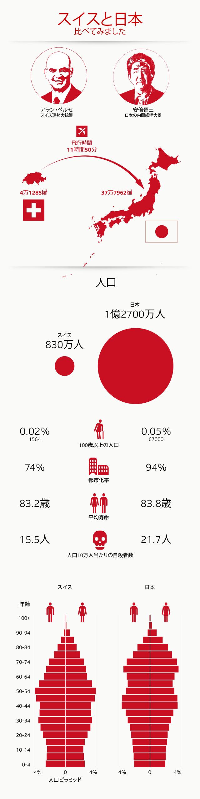 日本は相撲、ではスイスの国技は?2カ国をオモシロ比較 - SWI ...