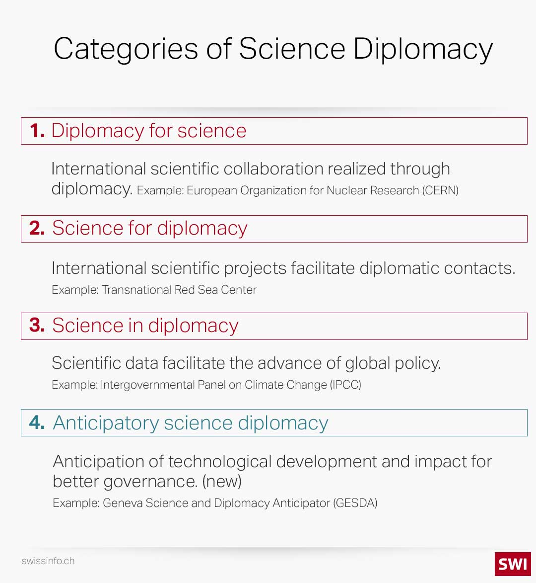 Science Diplomacy Categories